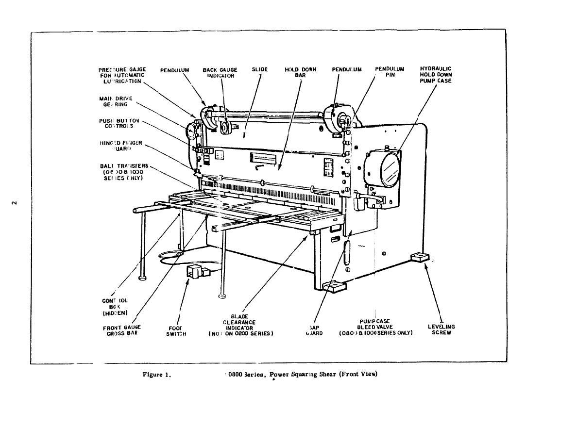 Shearing Diagram