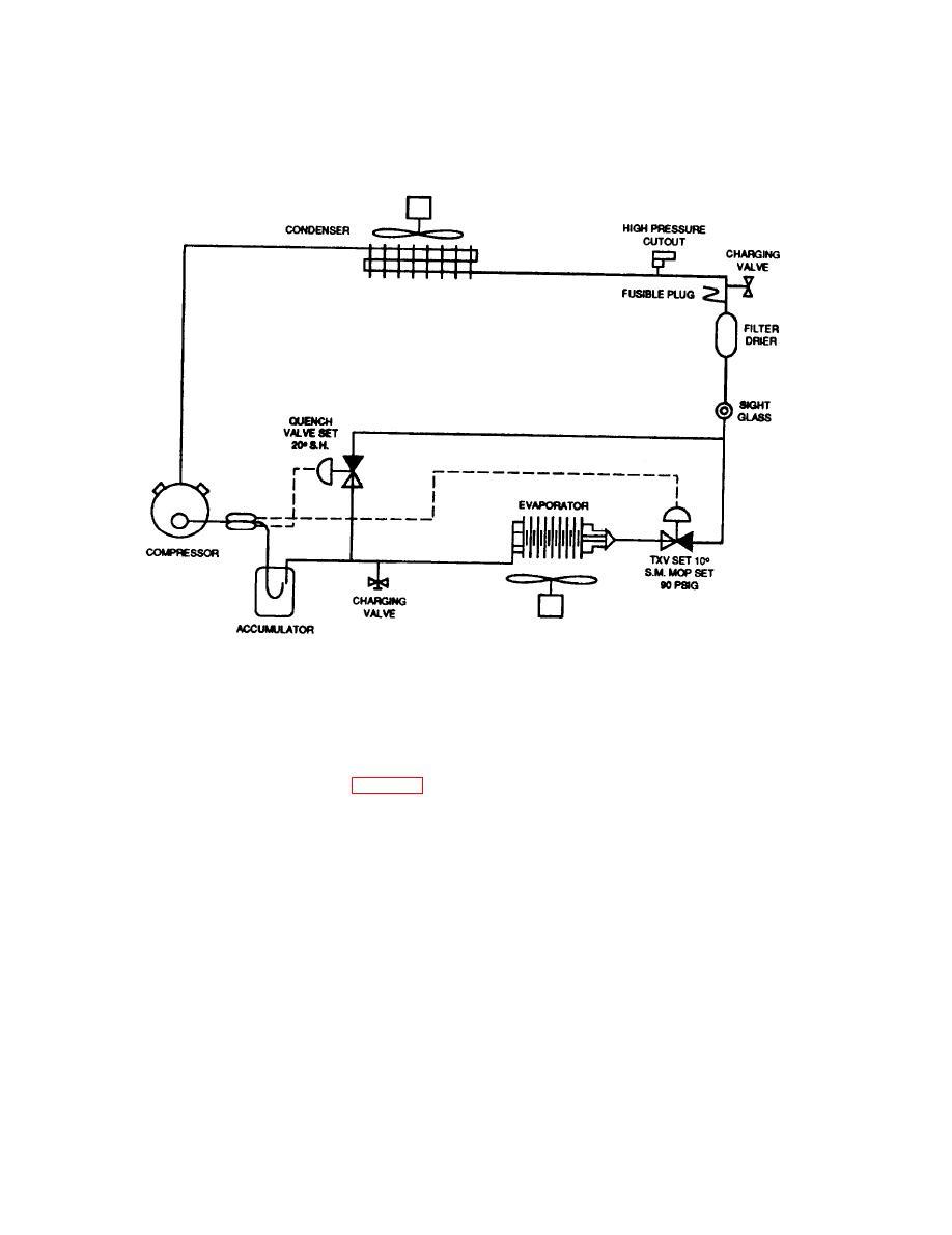 Refrigeration schematic symbols circuit connection diagram refrigeration wiring diagram symbols free download wiring diagram rh xwiaw us basic hvac symbols basic hvac asfbconference2016 Choice Image