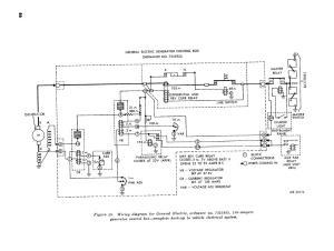 Electric Generator: Diagram Of Electric Generator