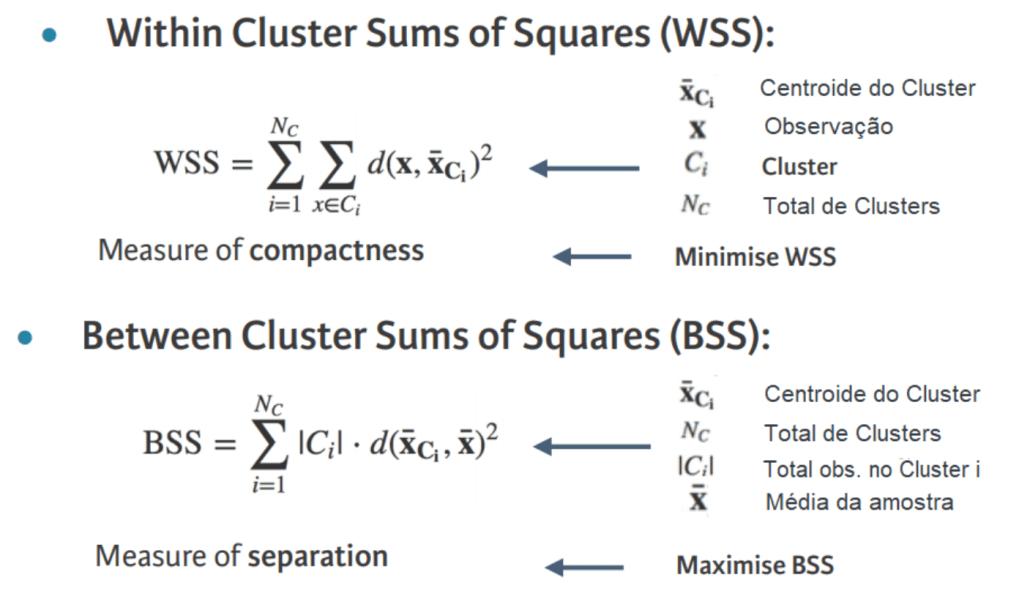 cálculo do WSS e do BSS