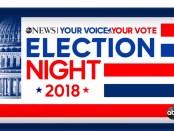 Thema Election Night ABC News