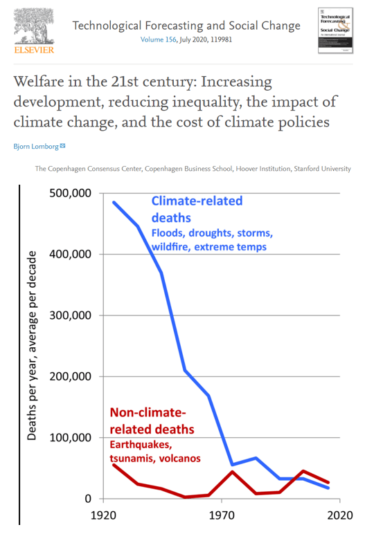 Sigrid Kaag de zoveelste klimaat-doemprediker alle mogelijke en onmogelijke natuur- en klimaatcatastrofen te noemen die ons te wachten staan