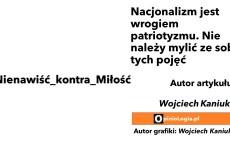 Nacjonalizm jest wrogiem patriotyzmu. Nie należy mylić ze sobą tych pojęć