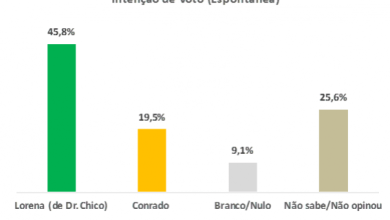 Lorena de Dr. Chico lidera pesquisa de intenção de votos no município de Monteiro 4