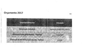 986793b507ef4b54bcdc969433e5b9ed-300x168 Wellington e Wilson Filho confirmam presença de Ministro para obras na BR-230