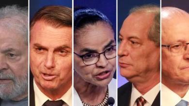 ELEIÇÕES: Ibope: Lula, 37%; Bolsonaro, 18%; Marina, 6%; Ciro e Alckmin, 5% 3
