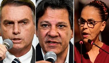 Datafolha: Bolsonaro lidera rejeição com 45%; Haddad chega a 41% e Marina a 30% 3