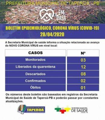 bo Taperoá confirma segundo caso de Covid-19