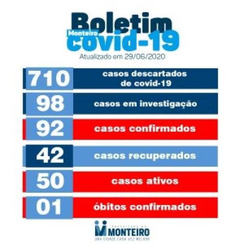 2906 Monteiro registra mais três novos casos e mais dois pacientes recuperados de Covid