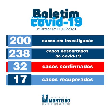 BO-03 Monteiro segue sem novos casos de covid-19 nesta quarta-feira(06)