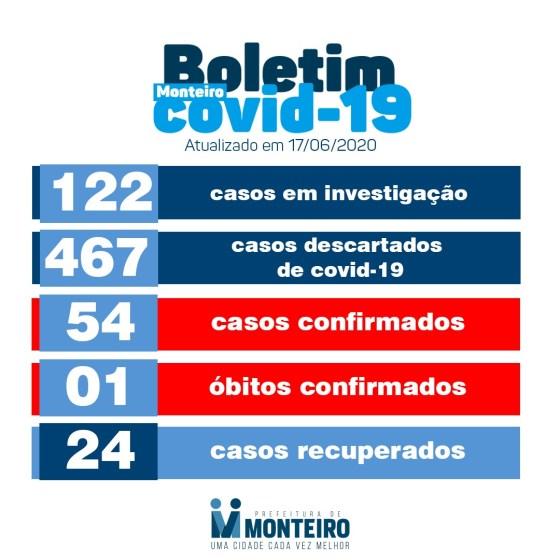 Boletim-1706 Monteiro confirma 24 casos recuperados e 04 novos pacientes com Covid-19