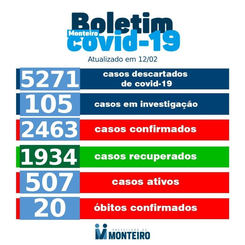 img_20210222171138p6 Secretaria de Saúde de Monteiro divulga boletim oficial sobre Covid deste sábado, domingo e segunda-feira
