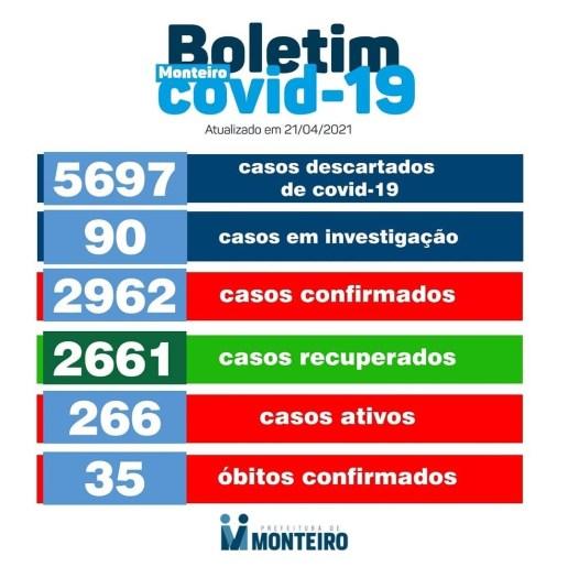 IMG_20210421_180708 Secretaria de Saúde de Monteiro divulga boletim oficial sobre covid desta quarta-feira