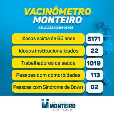 0605-1-400x400 Secretaria de Saúde de Monteiro divulga boletim oficial sobre covid desta Quinta-feira