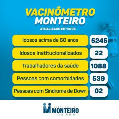 1005-2-400x400 Secretaria de Saúde de Monteiro divulga boletim oficial sobre Covid desta segunda-feira