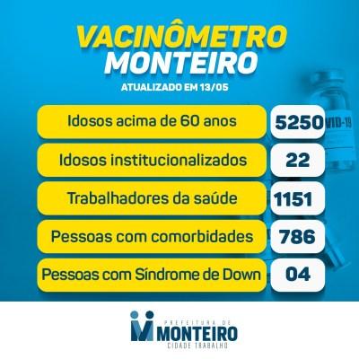 1305-2-400x400 Secretaria de Saúde de Monteiro divulga boletim oficial sobre Covid desta Quinta-feira