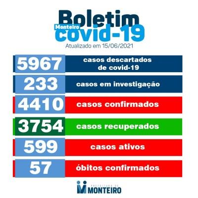1506-2-400x400 Secretaria de Saúde de Monteiro divulga boletim oficial sobre covid desta terça-feira