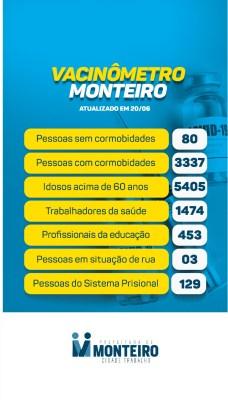 2006-2-228x400 Secretaria de Saúde de Monteiro divulga boletim oficial sobre covid deste domingo