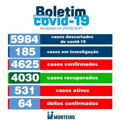 2406-2-400x400 Secretaria de Saúde de Monteiro divulga boletim oficial sobre covid desta quinta-feira