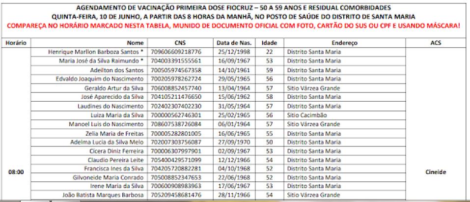 3 Secretaria de saúde de São João do Tigre confirma cronograma de vacinação contra a COVID-19 para esta quinta feira, 10