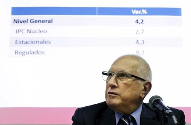 Debutó la inflación nacional: junio dio 1,2% y fue más baja que en la Ciudad