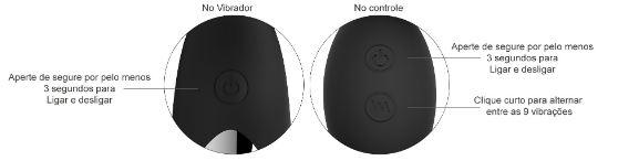 Estimulador de Próstata Recarregável - Landy - RCT