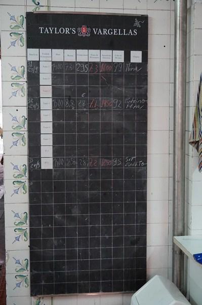 ... jsou důležité pro vyhodnocování průběhu fermentace a stanovení okamžiku zahájení dolihování. Vše si zaznamenává na této tabuli. Žádná sranda.