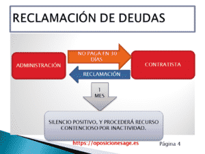 MANUAL LEY DE CONTRATOS DEL SECTOR PÚBLICO