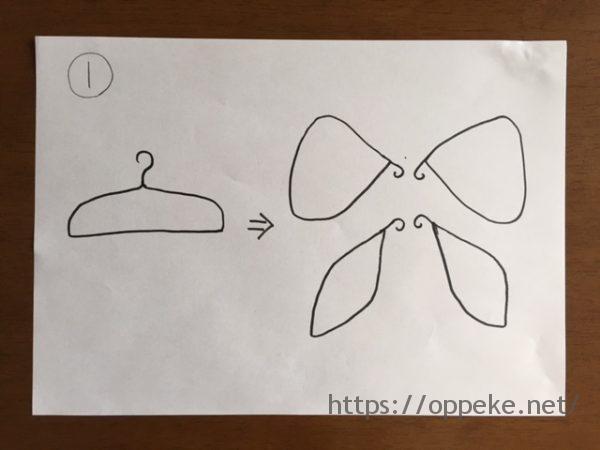 妖精の羽,作り方