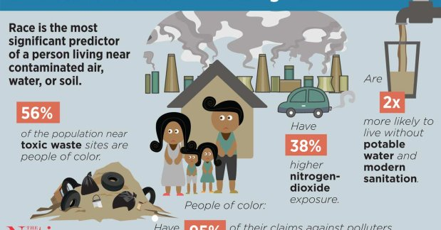 Race Best Predicts Whether You Live Near Pollution