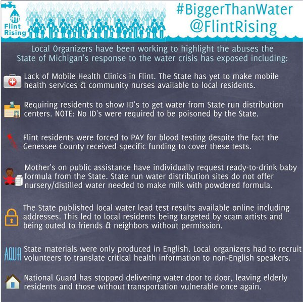 Justice For Flint