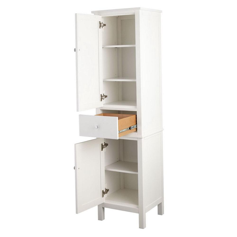 Shelf Height For Closet