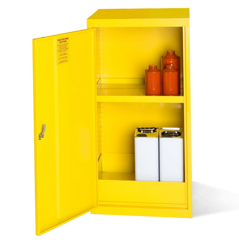 Flammable Storage Cabinet Signage