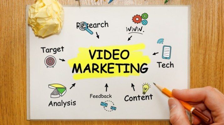 Top 7 Video Marketing Tips For 2017 Straight From The
