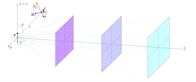 Fig. 3.7 — The optical theorem