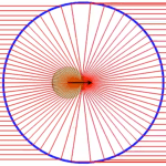 Geometrical Optics — Axial optical trapping NA=1.30 nm=1.33 np=1.50
