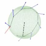 Geometrical Optics — Ray on Sphere (Low Refractive Index)