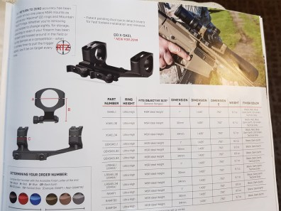 Warne Skyline™ Precision Mount
