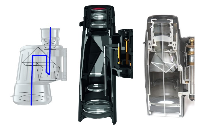 From left to right: Porro prism, Abbe-Koenig prism, Schmidt-Pechan prism. From the picture, it is apparent that Abbe-Koenig binoculars are longer than those with Schmidt-Pechan prisms, even though both are categorized as roof prisms
