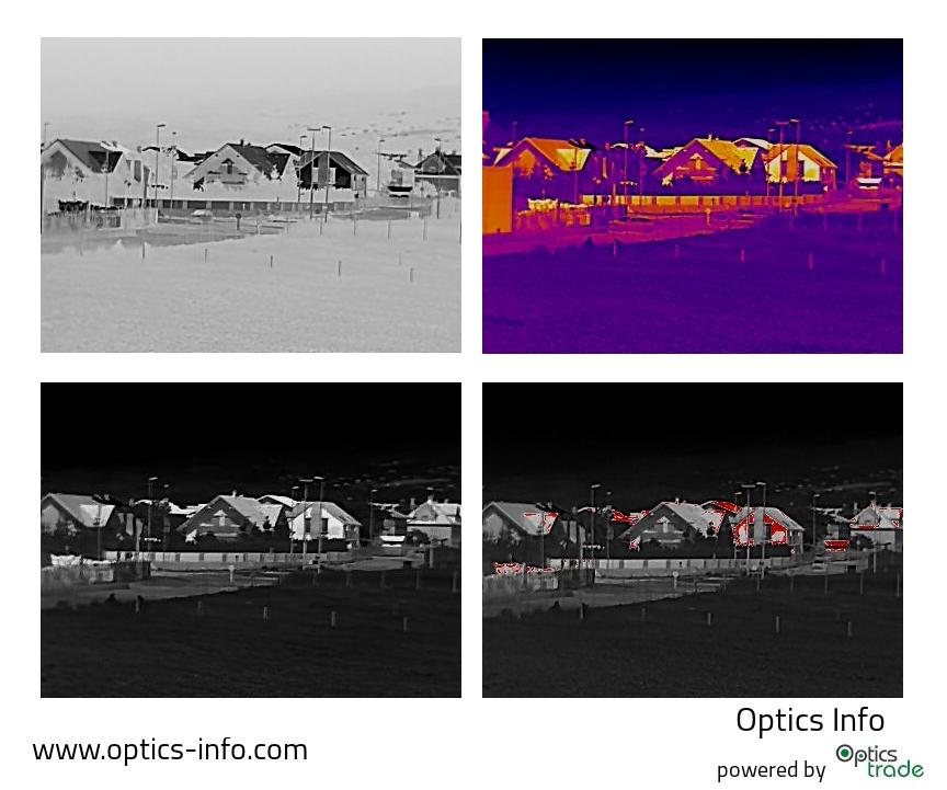 Hikvision OWL colour modes