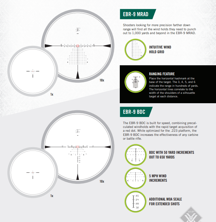 Vortex Razor HD Gen III 1-10x24 reticles (source: Vortex optics)