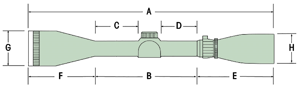Sightron SVIII 5-40x56 ED Illuminated Riflescope - Model Measurements (image source: Sightron)