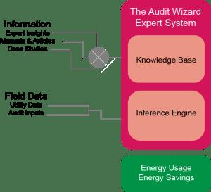 AuditWizardGraphic3