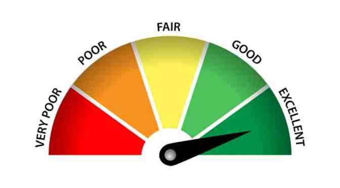 the Nutrient Optimiser Score