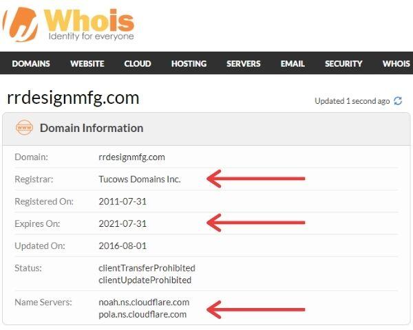 Important Whois.com Website Domain Registration Information