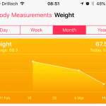 bodyweight screenshot