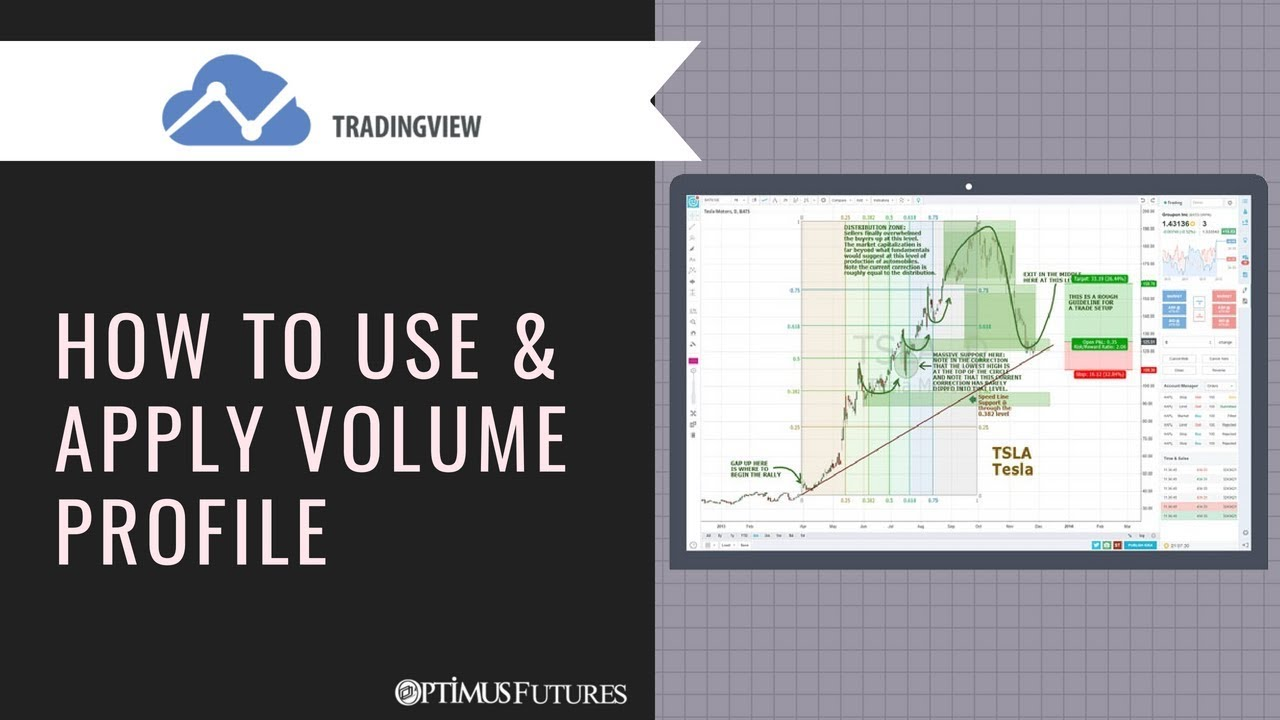 How to Display Volume Profile on TradingView