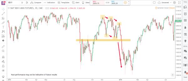 Transitioning Market 3