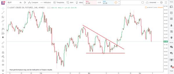Transitioning Market 6