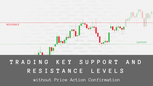 Trading Key Support and Resistance Level Hero